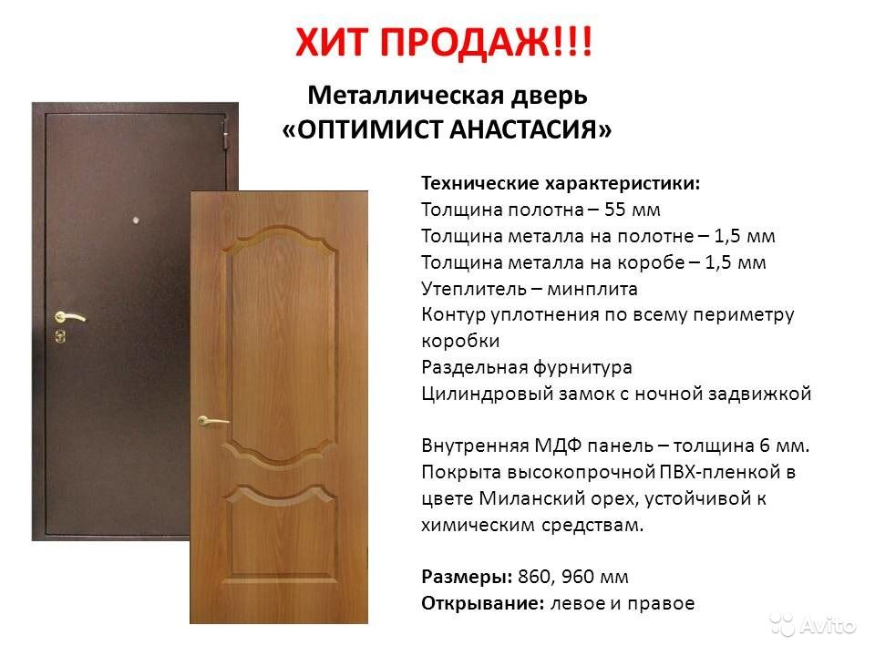 двери стальные параметры