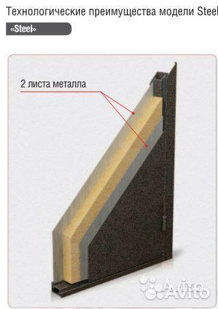 стальная дверь лист металла с двух сторон